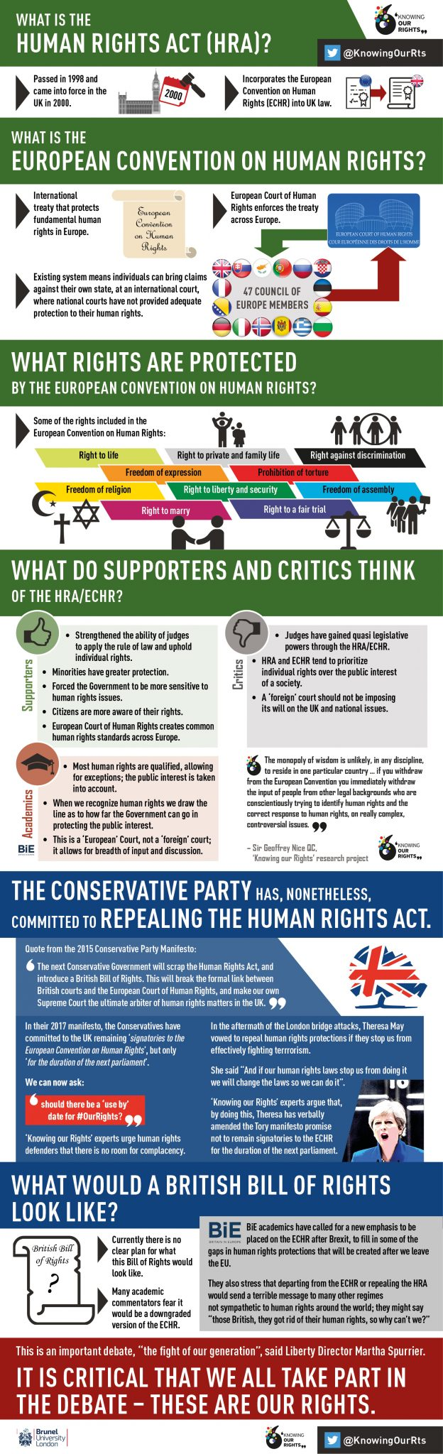 Infographic HRA v3 - What is the HRA (and what are the Conservatives planning to do with it)?